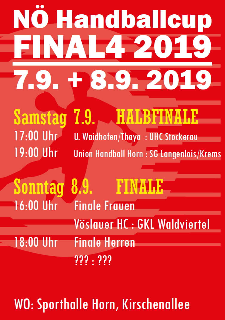 NÖ Handballcup FINAL4 2019